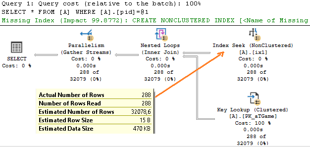The Good, the Bad and the Ugly of Table Variable Deferred
