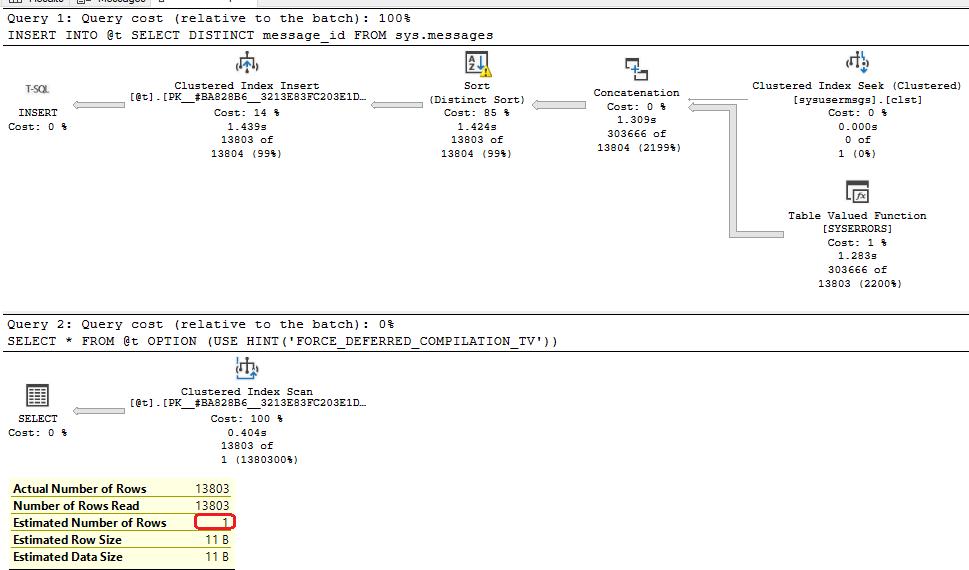 Milos R  | SQL Server | Page 2